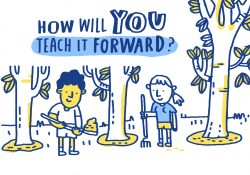 Illustration of two people planting a tree with the words How Will You Teach It Forward written above them.